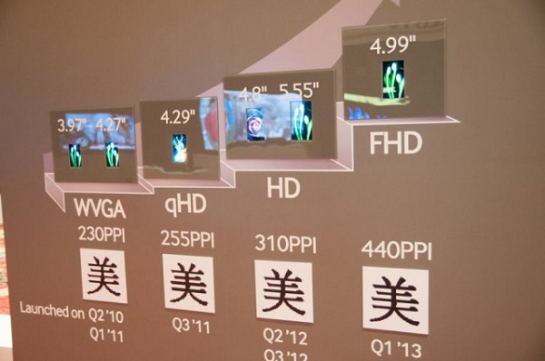 Samsung_4.99_zoll_super_amoled_full_hd_CES2013