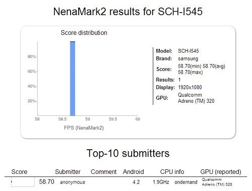 Samsung SCH-I545 NenaMark2