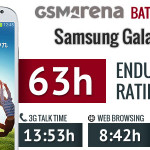 Samsung Galaxy S4 Akkulaufzeit im Test und im Vergleich mit dem HTC One (Video)