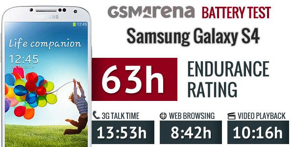 Samsung Galaxy S4 Akkulaufzeit im Test und im Vergleich mit dem HTC One (Video)