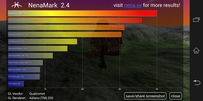 Sony Xperia Z NenaMark2